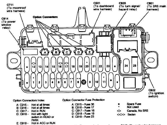 EG_underdash_fusebox fuse box diagram eg civic fuse wiring diagrams instruction 1993 honda accord fuse box diagram at crackthecode.co